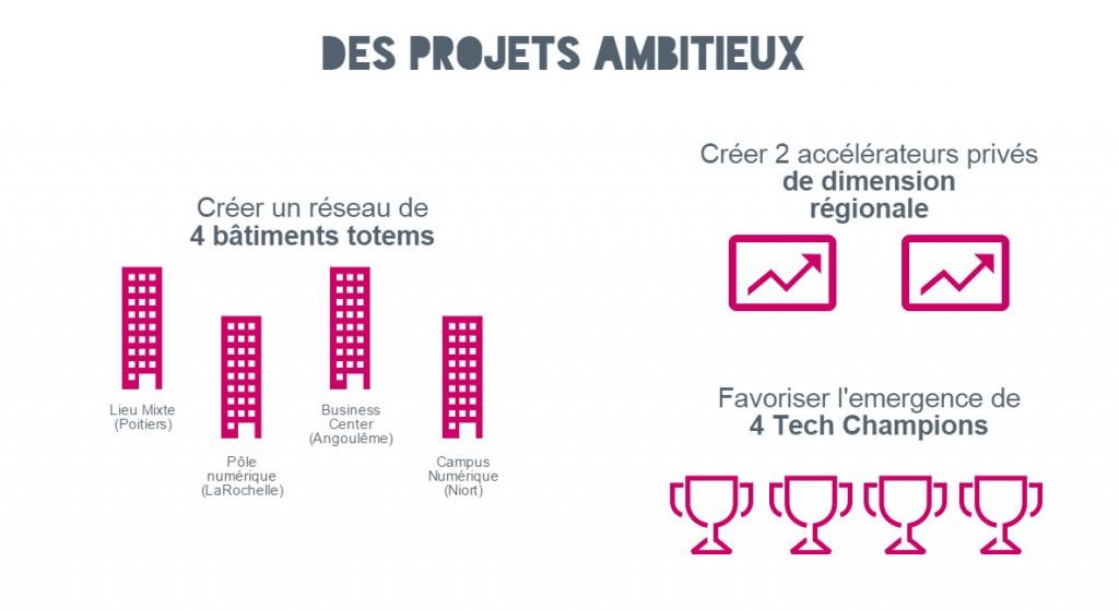 Des projets ambitieux #FrenchTech Poitou Charentes