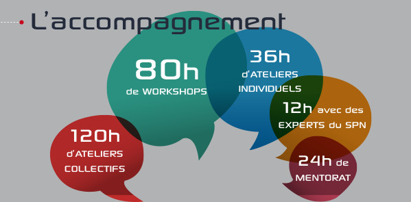 Start Innov_accompagnement ateliers workshops